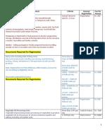 SearchYourBusinessHereEligibilityCriteraforFBOs.pdf