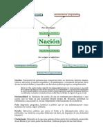 Nacion y nacionalismo.docx