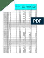 LTE KPI