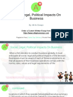 Social Legal Political Impacts on Business