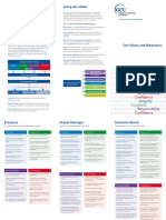 Behaviour Framework