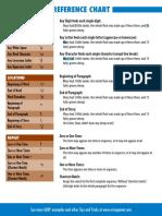 Erica-Gamets-GREP-Cheat-Sheet.pdf
