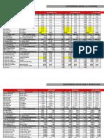 Informe Nuevo de Precios CHSA Del 25 de Noviembre Del 2011