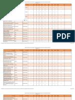 Vacant Indicative DNB Post MBBS Seat Matrix 15.05.2019 (Round-3).pdf