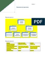 ADMINISTRACION DE PROCESOS Y CONTRATOS - EJERCICIOS
