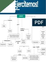 API 1.. Modulo 1.. Derecho Ambiental (Completo)