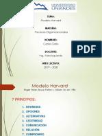 Metodos de globaLIZACION - Carlos Gallo
