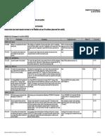 sinamics_s120_v4_7_restrictions.pdf
