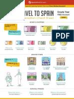 SpanishPod101 - Travel Spanish