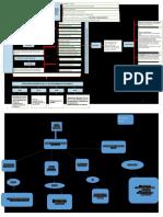 Tecnologo-En-logistica-mapa Conceptualdel Sistema Financiero Colombiano
