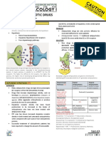 Pharmacology 040 - Anti Psychotic Drugs