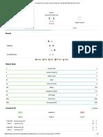 Juventus RJ vs Santa Cruz RJ Livescore, Results,2019!06!16-Livescore18