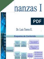 Presentacion Del Tema i Concepto de Finanzas Empresariales