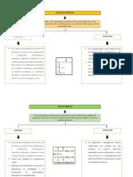 bioquimica estructura.docx