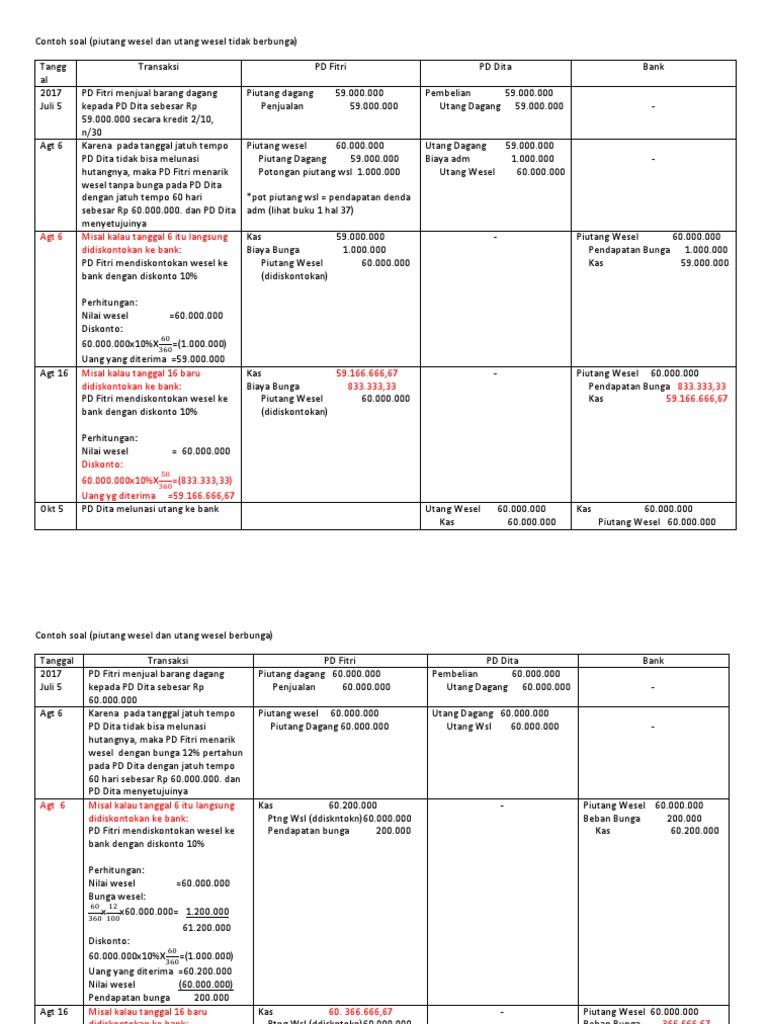 Contoh Soal Piutang Wesel Fix 2