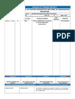 TWD Corrective Action Procedure-position