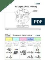 Digital-Direct Printing UK 110924