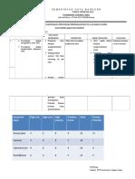 KU 9.4.3. Ep 2. Evaluasi Kegiatan Perbaikan Peningkatan Mutu