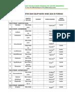 Daftar Obat Tetes Mata Yang Ada di Fornas dan penjual (BARU).docx