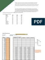 Decison model Case-Study