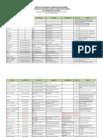 Registro de Cultivares Comerciales en Semillas