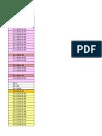 Contoh Format Rkas-Online Oke-kegiatan Upt Dan Pengawas (Terbaru) Sdn Ciganitri 1