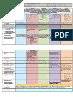 DLL EPP6-ENTREP Q1 W2.docx