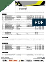Result Seeding Run - iXS DHC #5 Pamporovo 2019