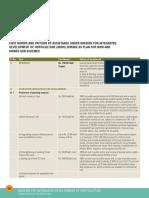 nhm sheet.pdf