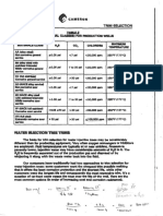 Cameron Selection Chart Criteria