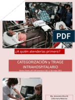 Categorización de Pacientes
