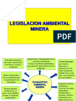 LEGISLACION AMBIENTAL MINERA