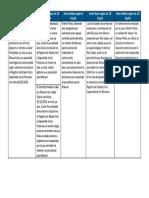 API2 Elementos Básicos del derecho UES21
