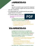 ELASTICID.ppt
