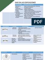 Patologias en Las Edificaciones