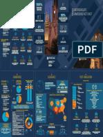 University of Notre Dame 2016-17 Undergraduate Admissions Fact Sheet