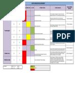 Food Handlers Risk Assessment