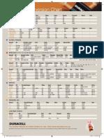 Duracell Conversion Chart
