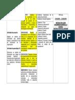 Cronograma Actividad Aprendizaje 18