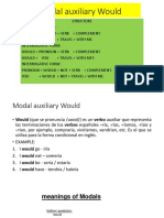 Sesion 3 Modal Auxiliary Would