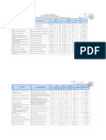 Cronograma de Traslado Por Años de Servicios en Aréas de Dificil Acceso Año Escolar 2020_0