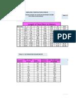 Concrete Estimate Excel