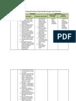 Analisis SWOT Ruang Perinatologi Rumah Sakit Mitra Anugrah Lestari Tahun 2019