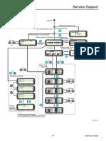 Service Support & Error Code.pdf