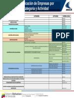 Tabla de Clasificación de Empresas.pdf