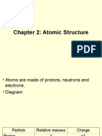 2. Atomic Structure (Master)