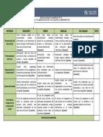 Cc - Rubrica Para Evaluar Un Cuadro Comparativo - Blearning - Inglés II