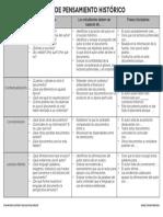 Historical Thinking Chart_Spanish.pdf