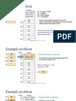 Addressing Mode Numerical ExampleBCA(TU) Second Semester