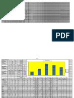 Project Estimator Tool